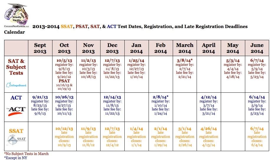 ACT and SAT Test Dates (2016-2017)